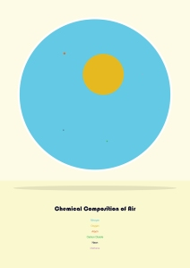 Chemical Composition of Air by Marcus Marritt
